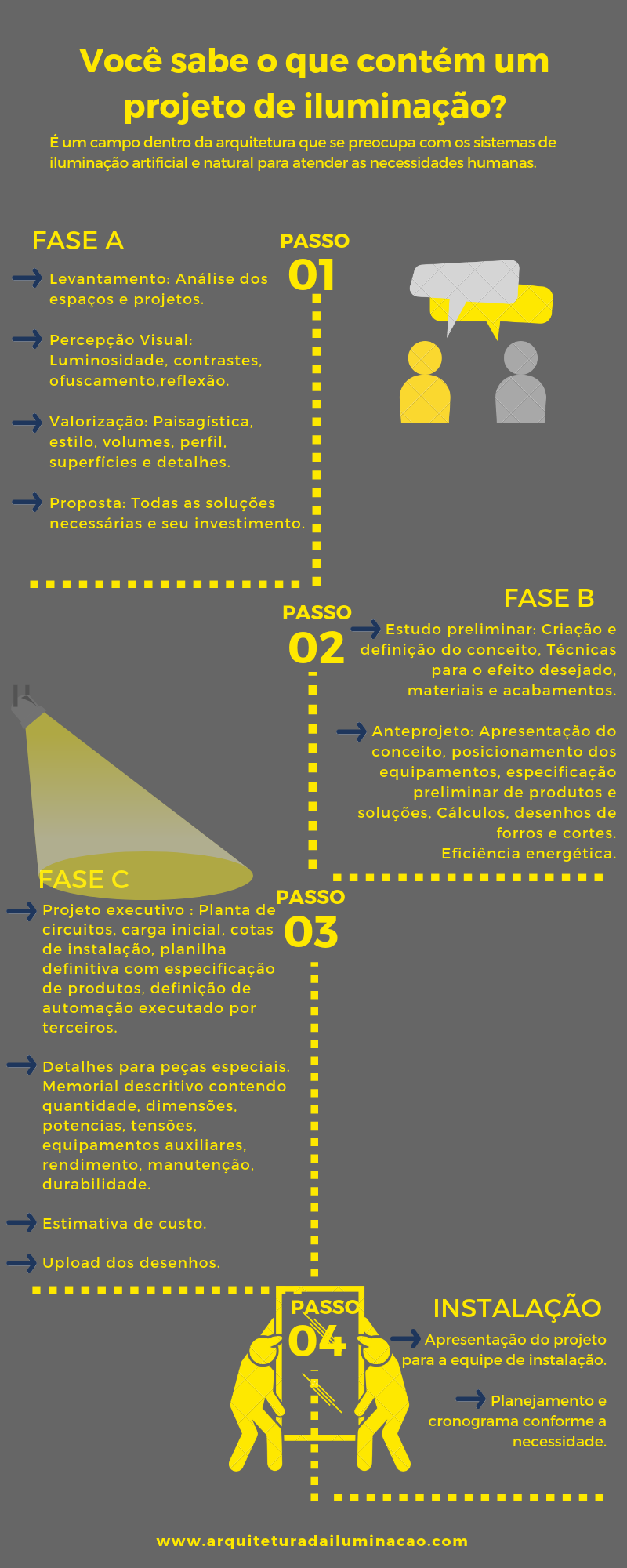 infografico - conteudo