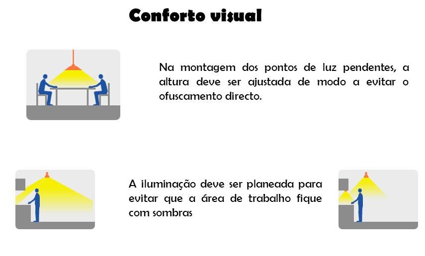 Conforto+visual+Na+montagem+dos+pontos+de+luz+pendentes,+a+altura+deve+ser+ajustada+de+modo+a+evitar+o+ofuscamento+directo.